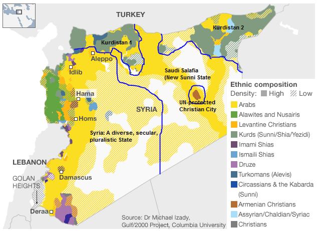 Ethnoreligious division of Syria into Secular Syria Saudi Salafist